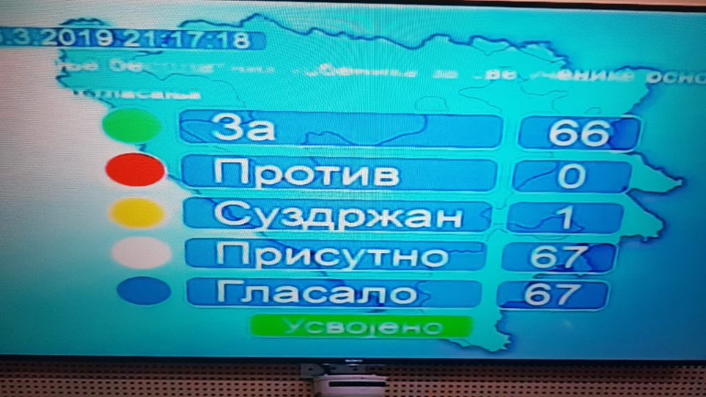 Rezultati glasanja u NSRS
